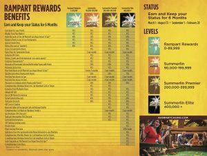 Rampart Rewards